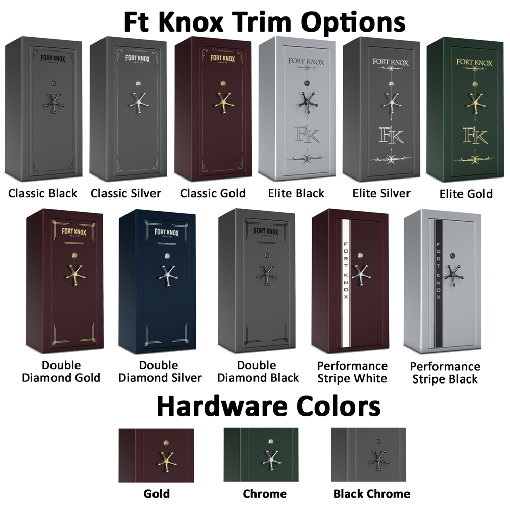 Fort Knox Trim Options